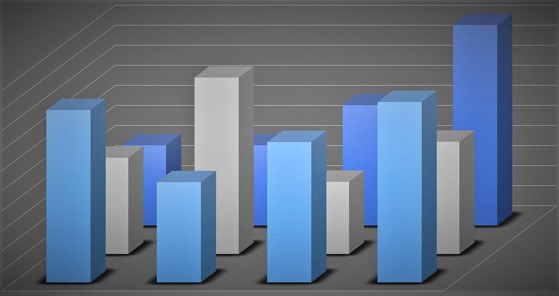 ekonomija, statistika,