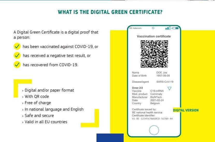 digitalni, zeleni, sertifikat